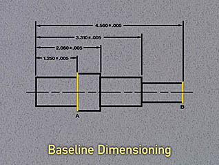 Blueprint reading dimensions and tolerances part 2 How do you read blueprints