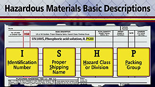A screenshot of a description of hazardous materials from the HAZMAT shipping papers video